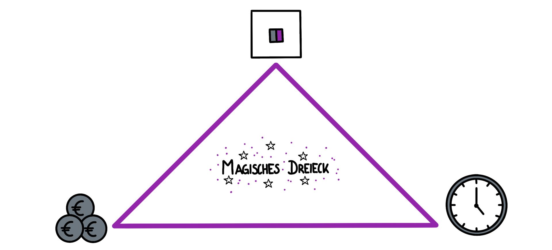 Magischesdreieck 1